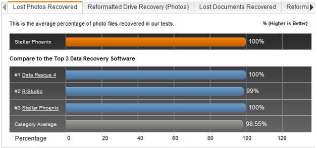 mac hard drive recovery tool 01