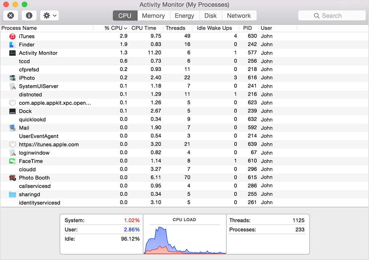 How to fix Slow Mac Performance with 10 easy ways-close the resource hungry apps