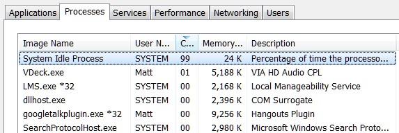 Fix the Error: Windows Idle Process is high