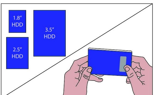 USB Hard Drive Model 6