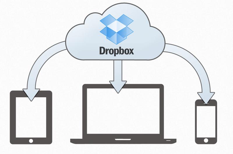 backup files to dropbox