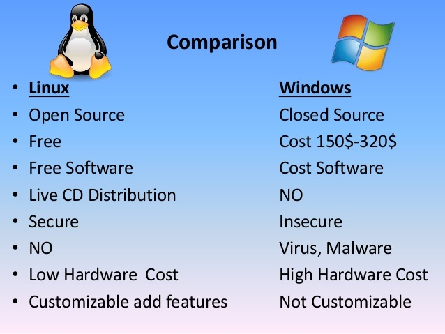 Learn the differences between Linux and Windows