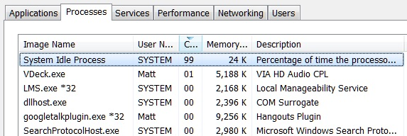 correction de l'erreur : le processus inactif de Windows est élevé