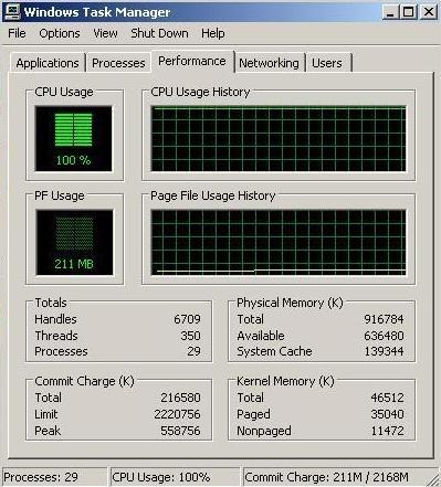 utilisation élevée du processeur