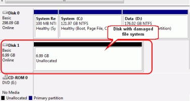 système de fichiers endommagé