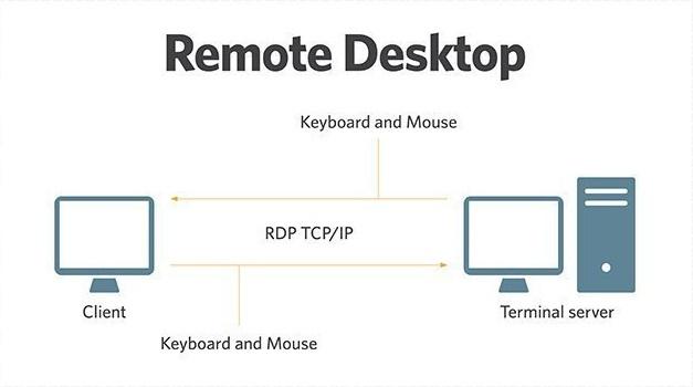 configuring-remote-desktop-1