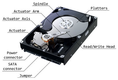 how-to-install-hard-drive-windows-mac