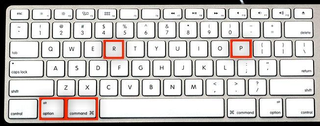 keys highlighted