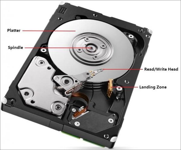 fix-stuck-disk-head-1