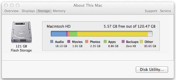 Check Disk Space for El Capitan Update