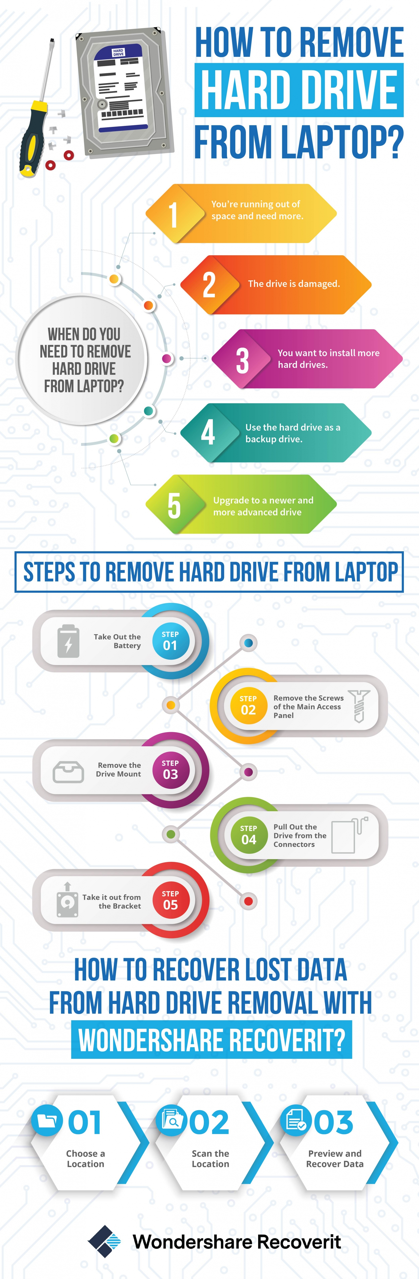 How to Remove Hard Drive from Laptop Easily