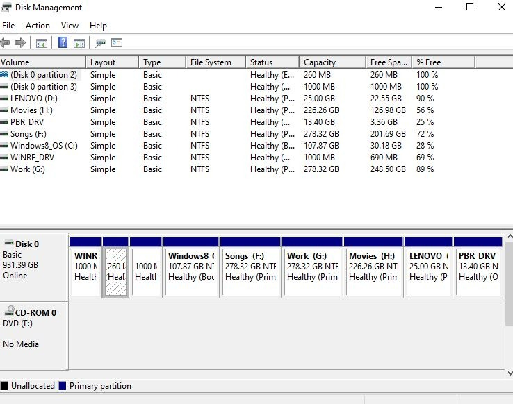 Select create and format the hard disk