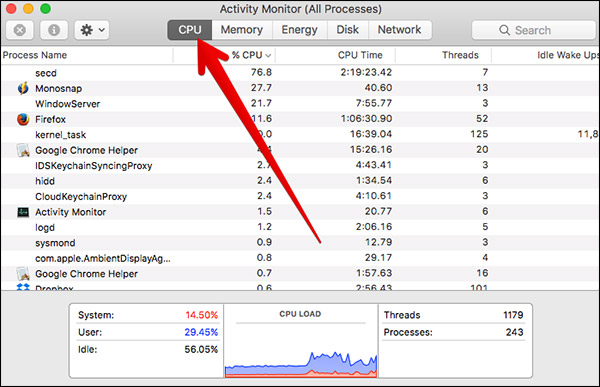 How to Open Task Manager on Mac: A Complete Guide on Mac's