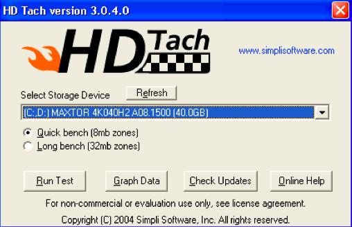 Hard Disk Speed Test