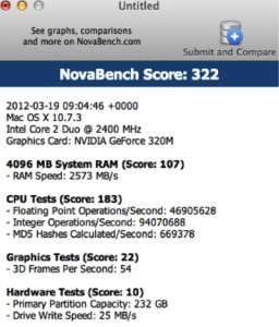 NovaBench Score for Mac Hard Drive Test