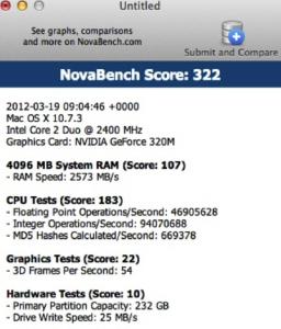 NovaBench Score for Mac Hard Drive Test